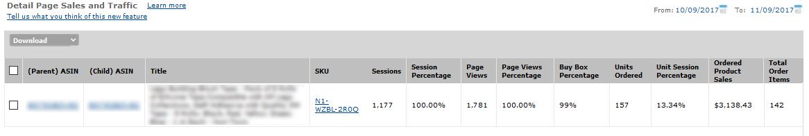 13,34% listing conversion